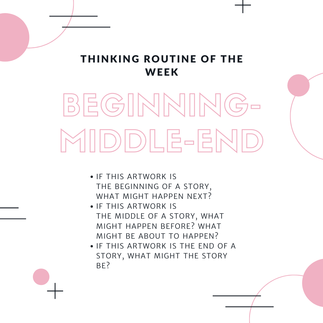 Visible Thinking Routine of the Week: Beginning-Middle-End