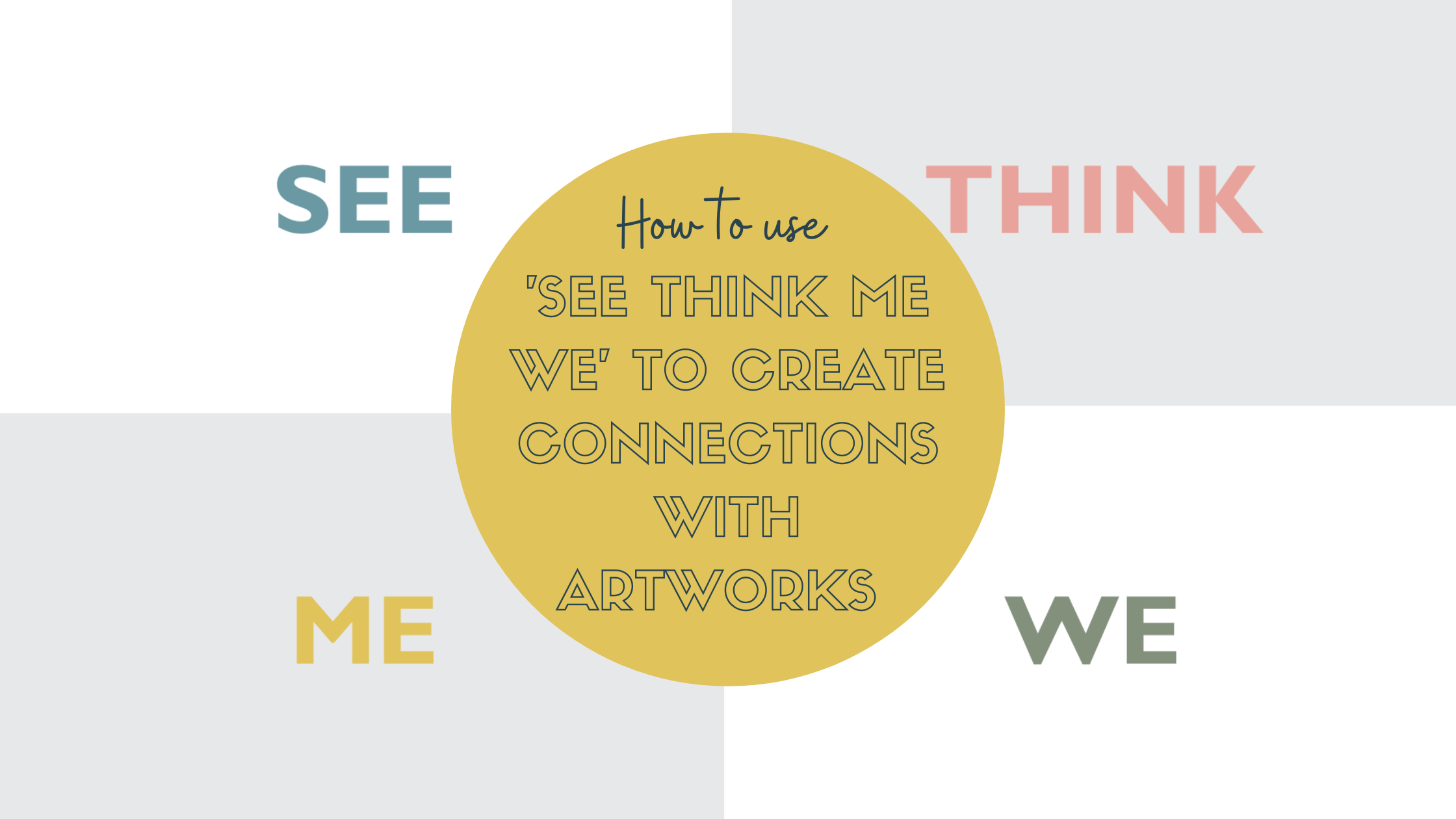 HOW TO USE SEE THINK ME WE TO CREATE PERSONAL AND COMMUNITY CONNECTIONS WITH ARTWORKS