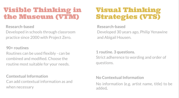 The 8 Key Differences between Visual Thinking Strategies and Visible Thinking in the Museum